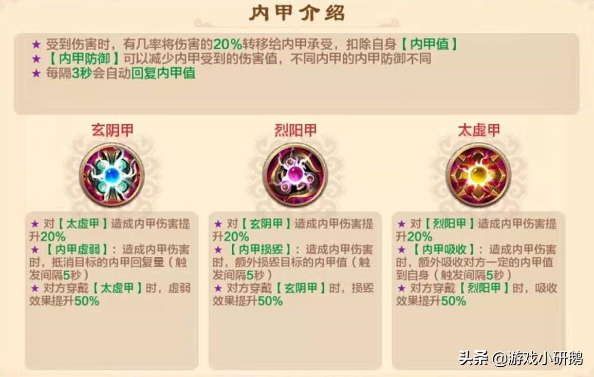 残影分身,百步穿杨——《热血江湖:弓手》正邪对比,最全攻略