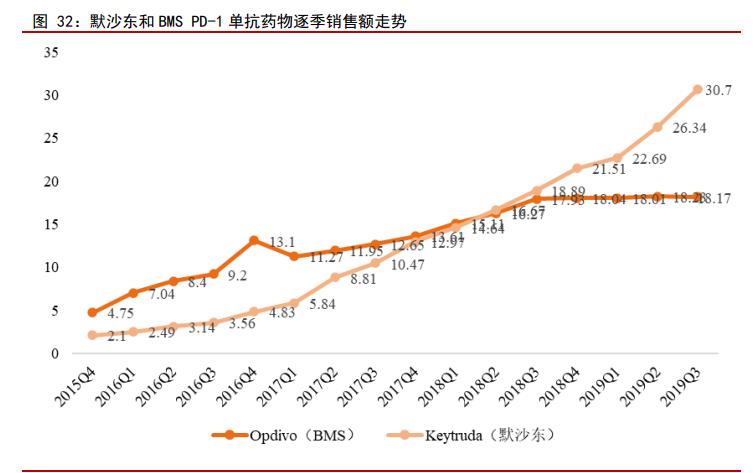 医药行业投资策略:政策免疫、大创新与自主器械三大主线