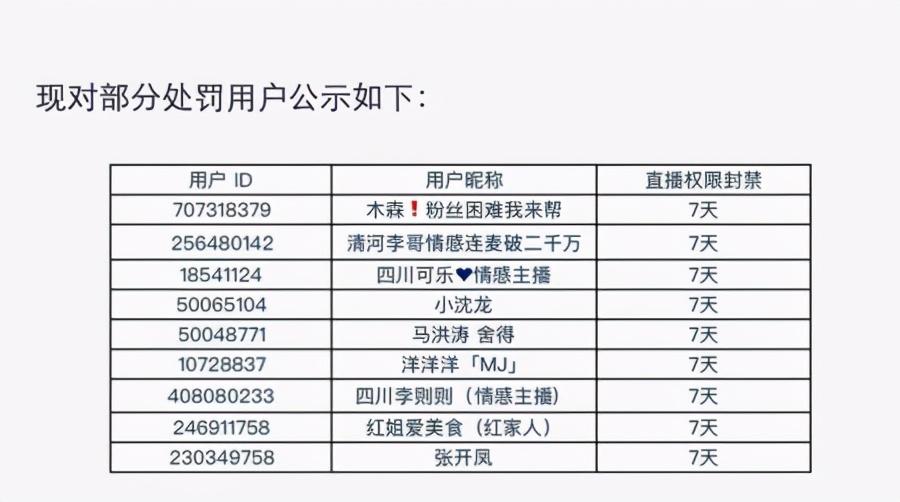 网红圈封禁名单大事件:小沈龙四川可乐马洪涛木森张开凤红姐和清河李哥
