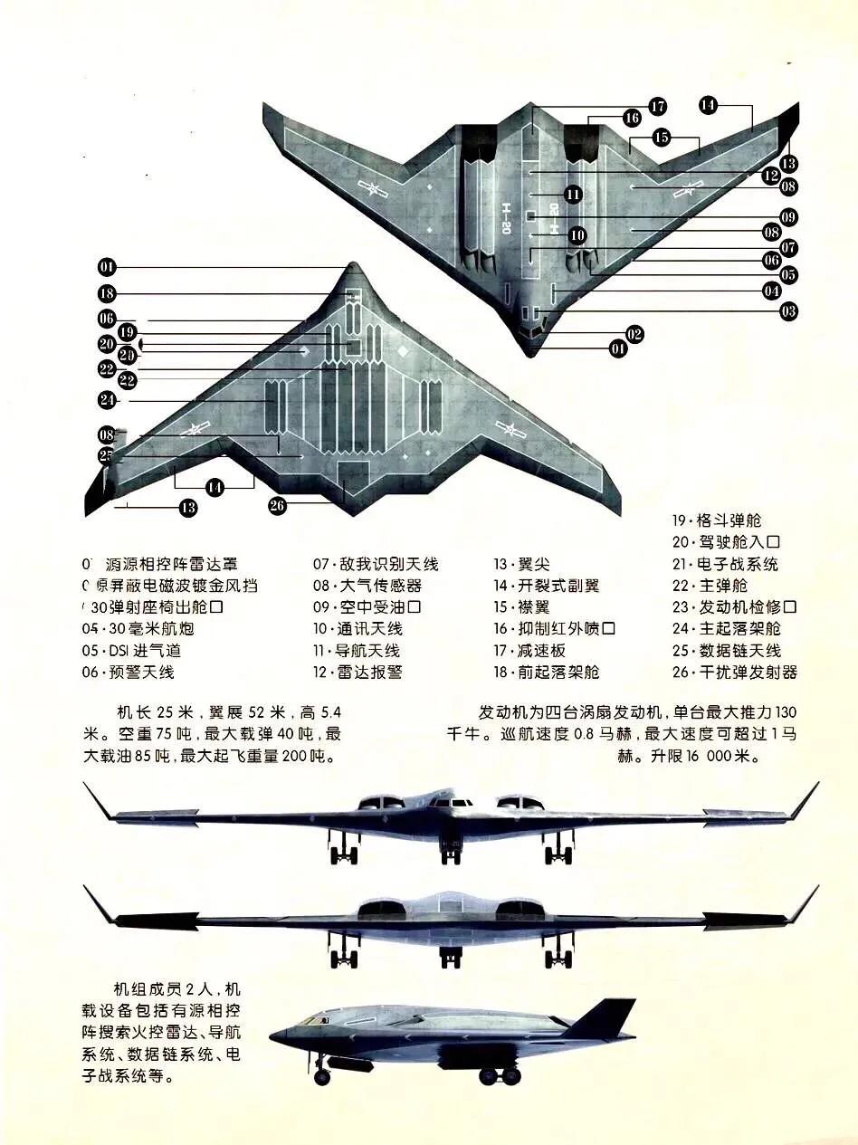 轰-20用什么型号航空发动机?