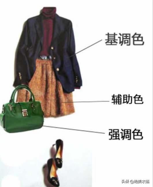 服裝搭配解析:從四個維度帶你學會如何穿搭,如何搭配一套衣服!