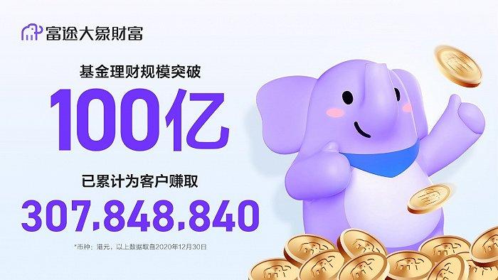 富途大象财富最新数据曝光:基金理财规模突破100亿