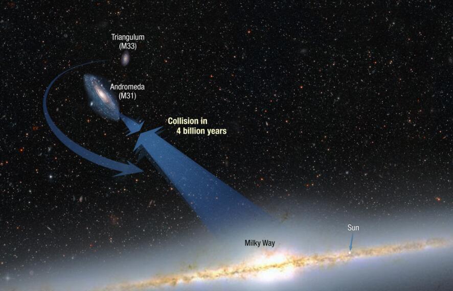每秒360公里,地球正在高速穿越宇宙空間,而我們卻毫無感覺