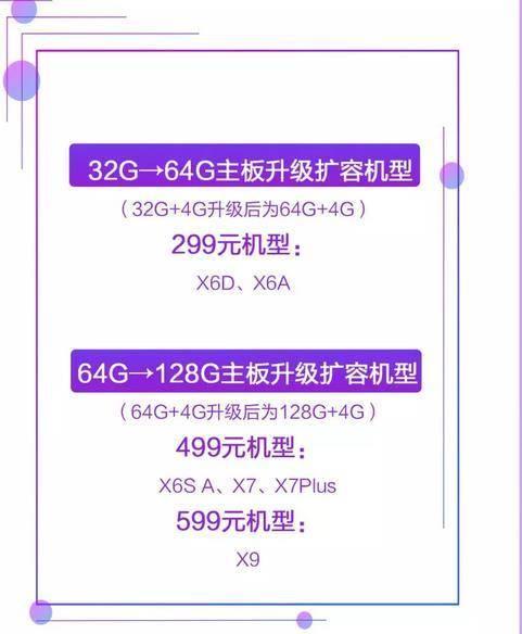 32GB运行内存秒变64GB ,vivo官方网发布内存升级服务项目