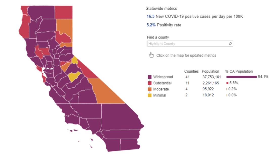 病例连续单日破1万,加州宣布宵禁1个月