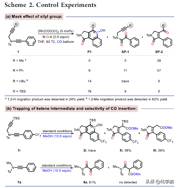 华东师范大学姜雪峰课题组JACS:合成全取代芳炔前体