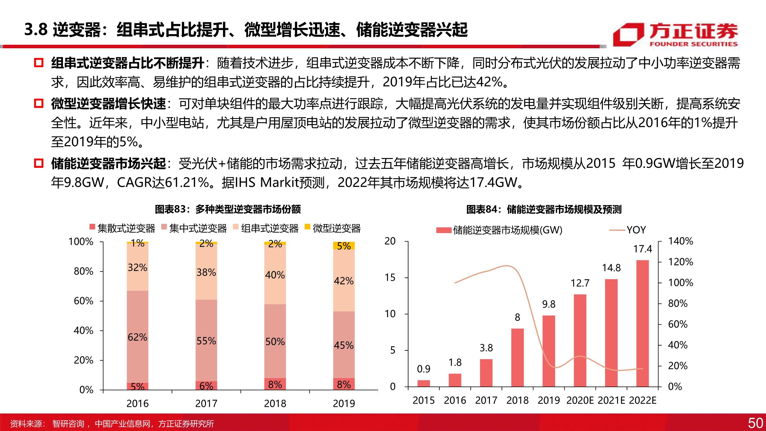光伏行业2021年投资策略:平价已来,星辰大海