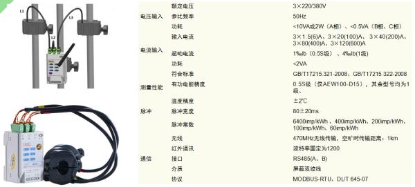 湖南长沙电力环保智慧监管平台上线监测污染源—安科瑞 戴玥