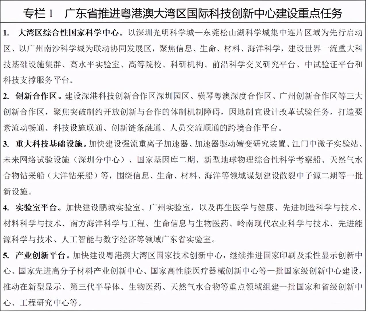 广州十四五规划:集成电路被划重点,积极发展第三代半导体