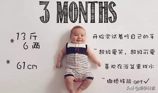 1到到12月婴儿,发育过程图,12张图解答婴儿每个月的成长变化