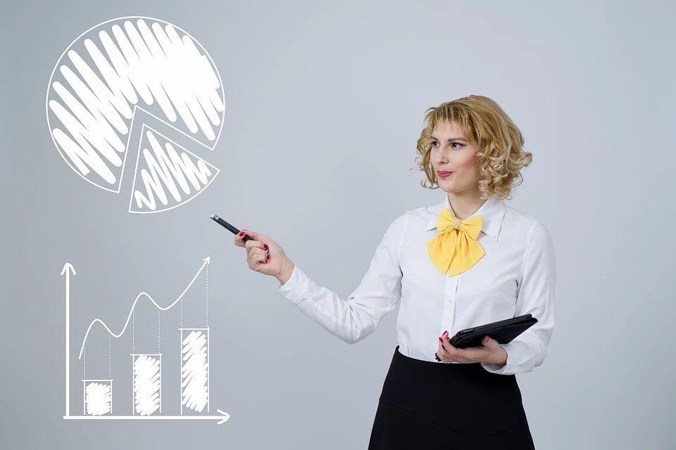 干货 一文读懂如何做销售分析