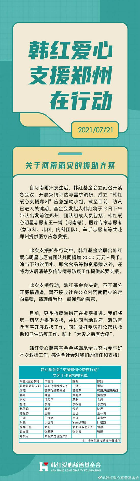 第二批河南的捐款艺人名单公布,王一博随韩红奔赴现场,支援家乡