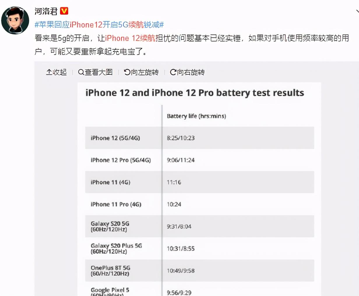 续航的确崩了!iPhone 12一言难尽,果粉挺住