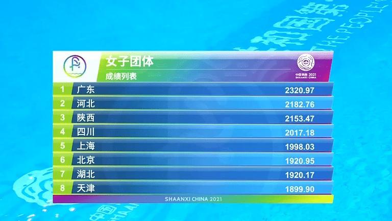 全红婵率广东队夺全运跳水团体金牌,夺冠不庆祝,淡定离场