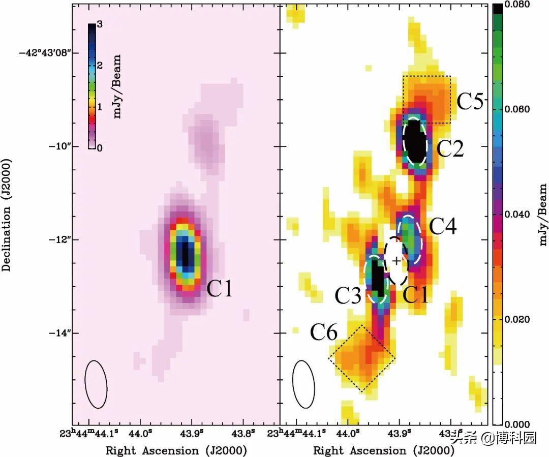 在59亿光年外,凤凰星系团中心:发现气体冷却和黑洞喷流共存