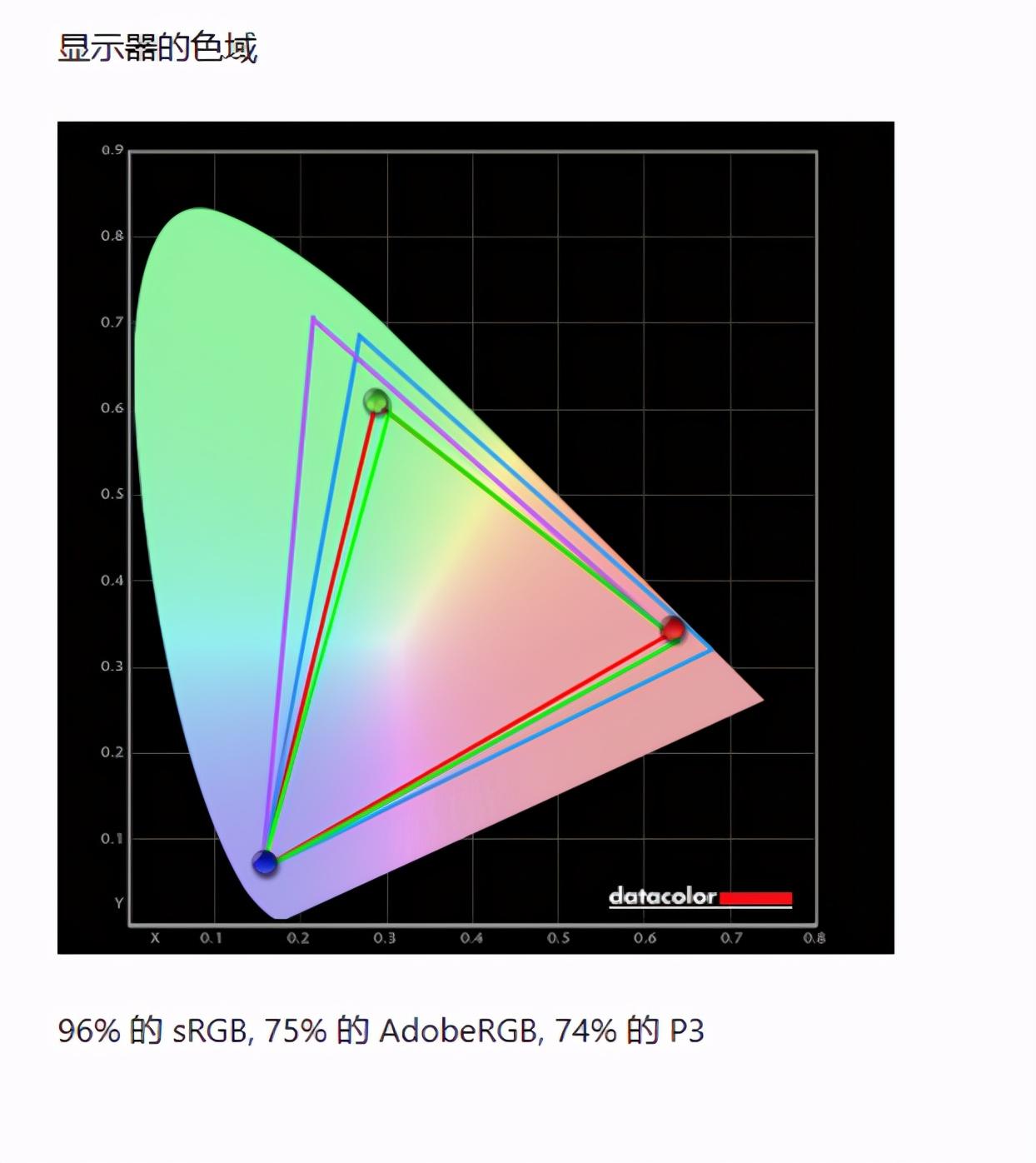惠普Spectre x360 13可触控变形本体验:小巧轻盈 性能强大