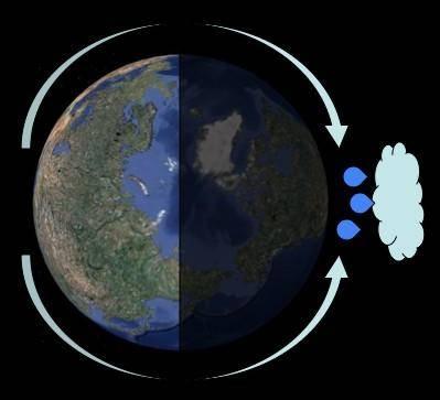 如果地球不再自转,他将如何?