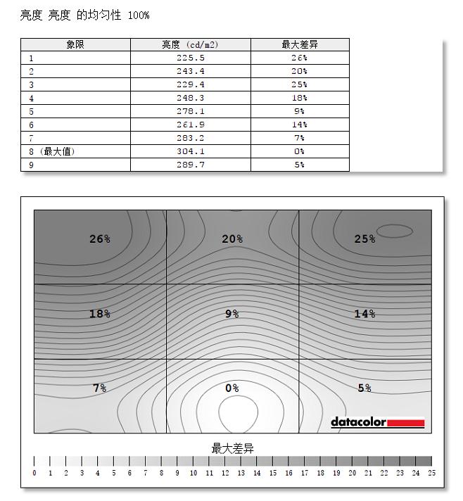 35寸 21:9曲面带鱼屏准4k电竞神器 优派vx3515-2kc pro评测
