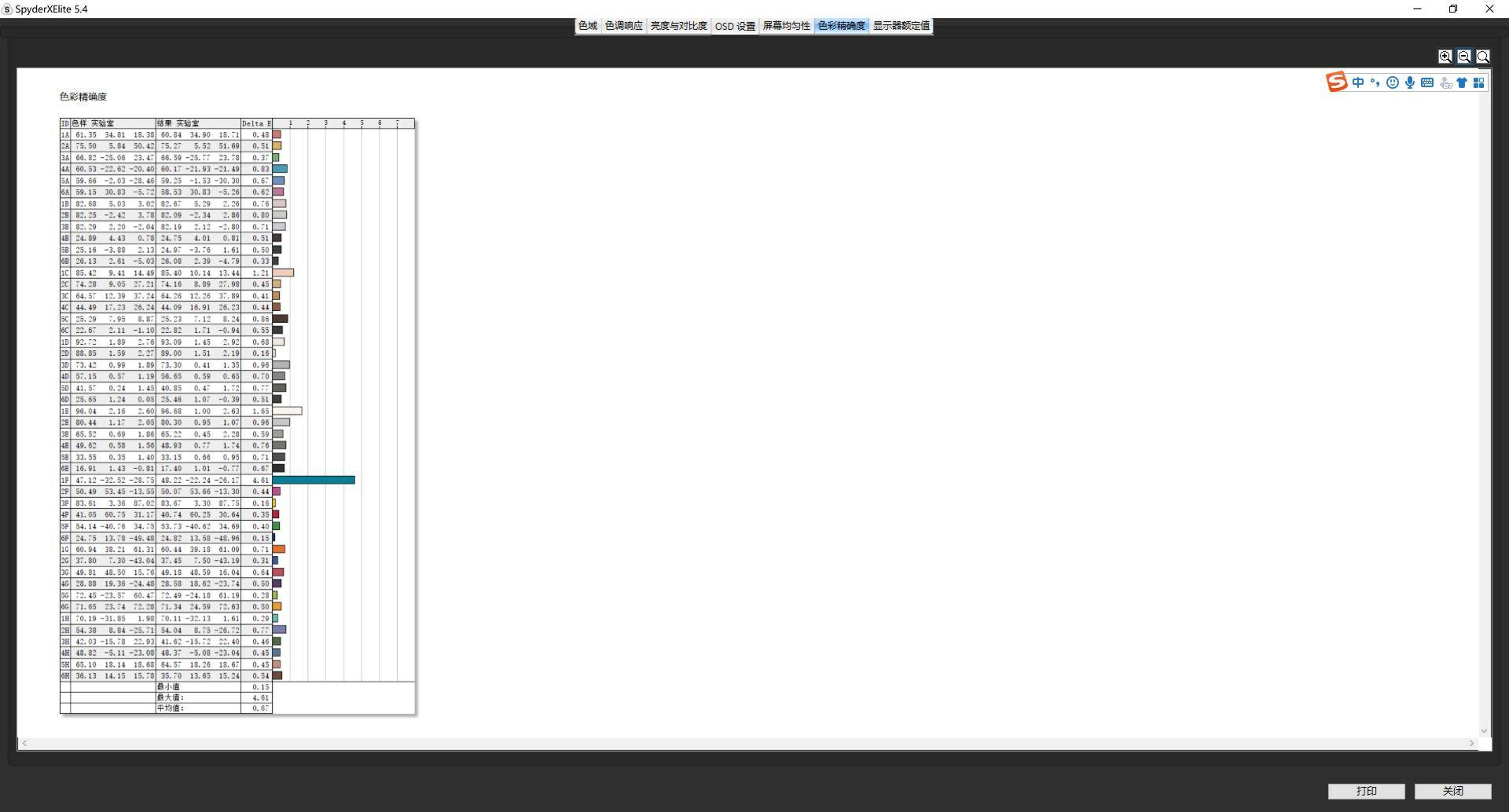 桌面再次进化,Type-C+4K,飞利浦279C9显示器体验