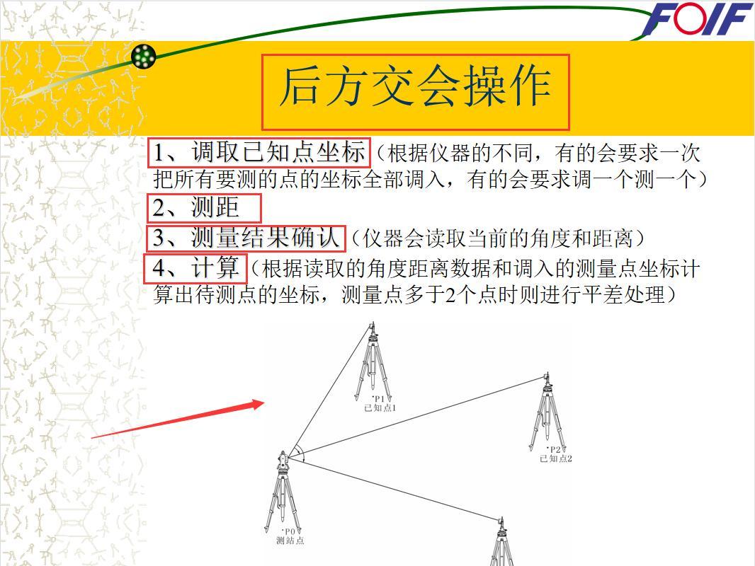 初学者如何使用全站仪(全站仪详细使用方法)