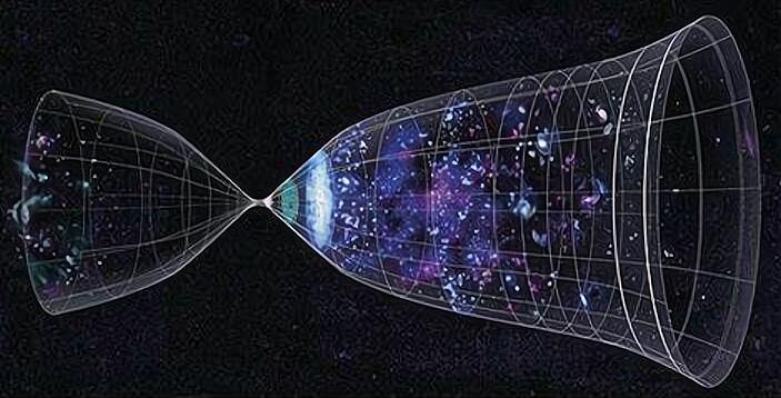 既然宇宙诞生于138亿年前,那在宇宙诞生之前,又存在着什么?