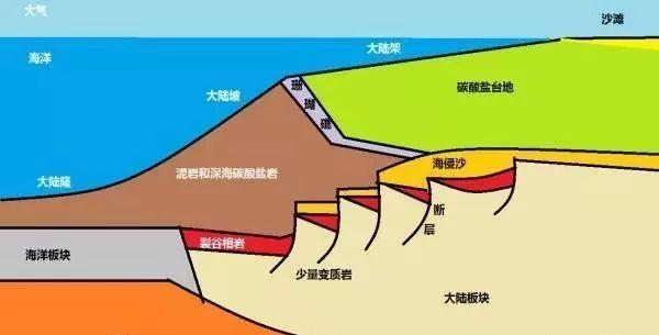 地球上原本就有岩石吗?各种岩石都是怎么来的?