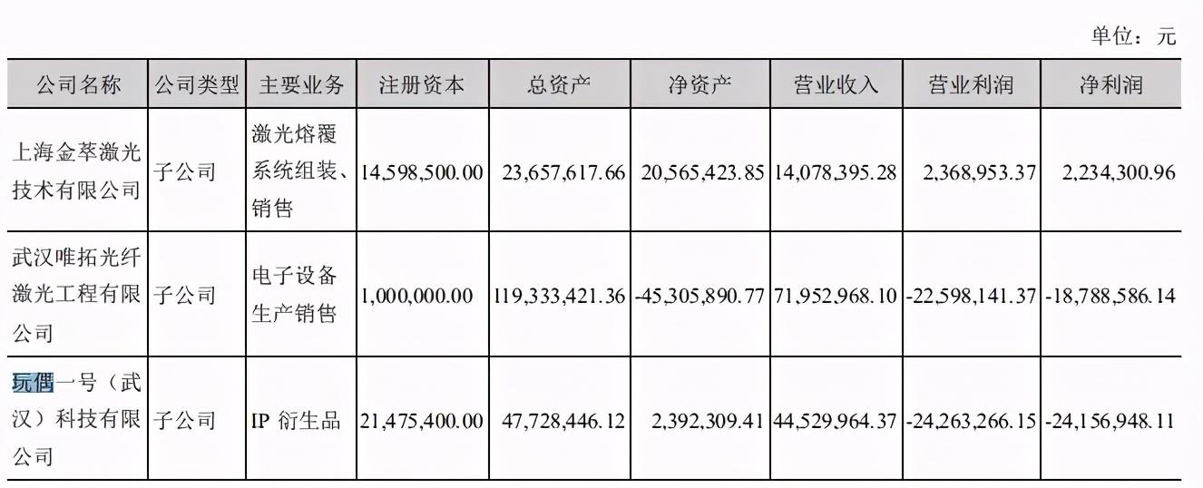 有1621台售货机的IP小站,为何一年净亏2400万?