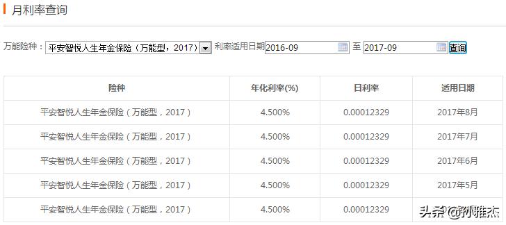 平安智悦人生万能险2017详细解析—想要完全弄懂确实有点难