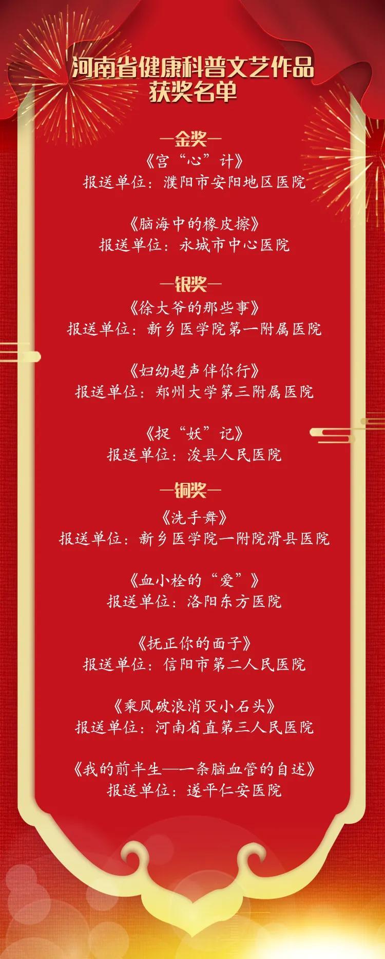 第三届河南省健康科普能力大赛获奖名单出炉