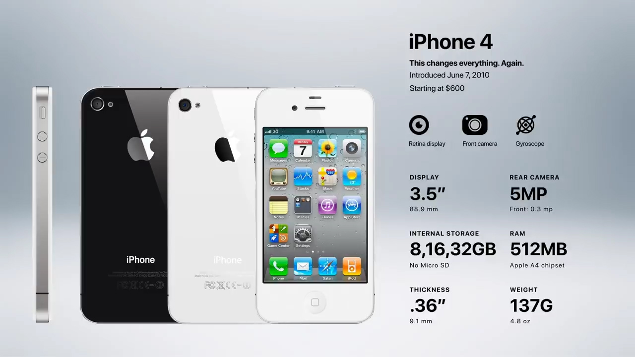 iPhone的历史:苹果公司14年发布29款 iPhone