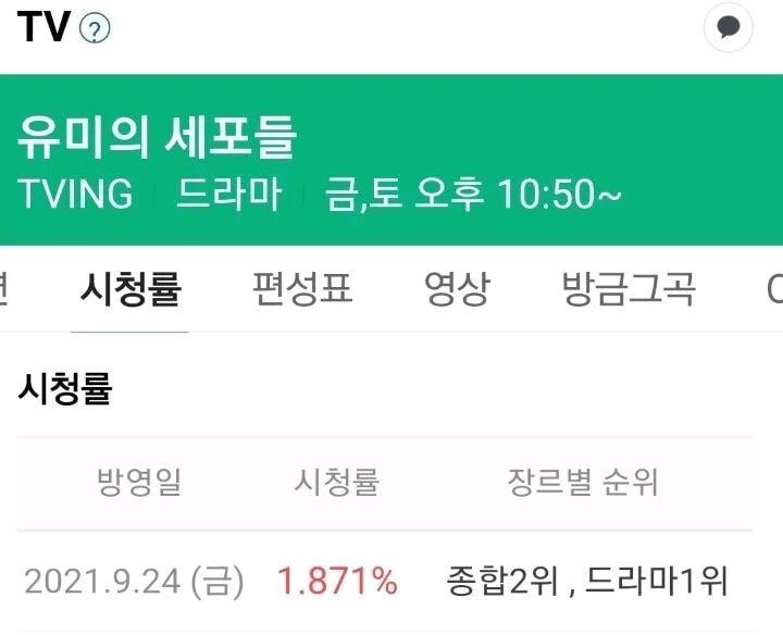 金高银安普贤主演韩剧《柔美的细胞小将》收视率怎么会掉到1%