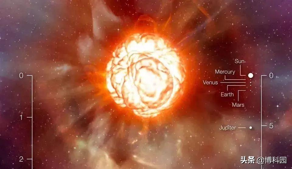 核心塌缩,黑洞和中子星的诞生地:大质量恒星的超新星爆炸