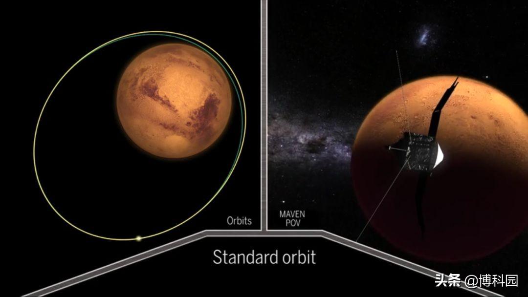 首次绘制出:火星全球风向图!真让人耳目一新,与地球有何异同?