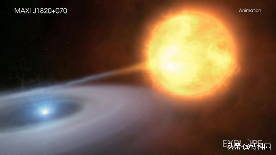 就在银河系中,发现一颗恒星黑洞,发出1.6倍超光速的喷射流