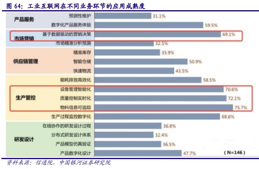 计算机行业深度报告:AIOT产业万亿市场徐徐打开