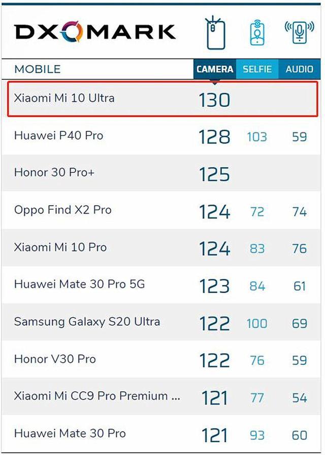 小米10至尊纪念版与华为P40 Pro对比,你会选择哪一款?