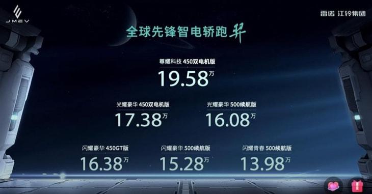 雷诺江铃羿正式上市 售价区间13.98-19.58万元