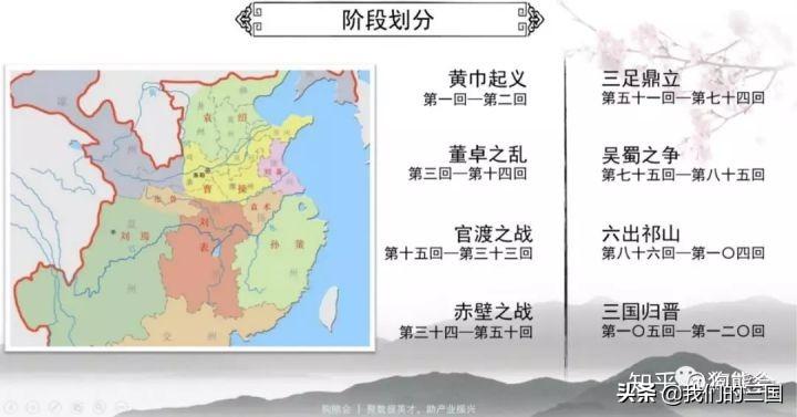 数说三国:另类视角解读三国演义人物阵营变化