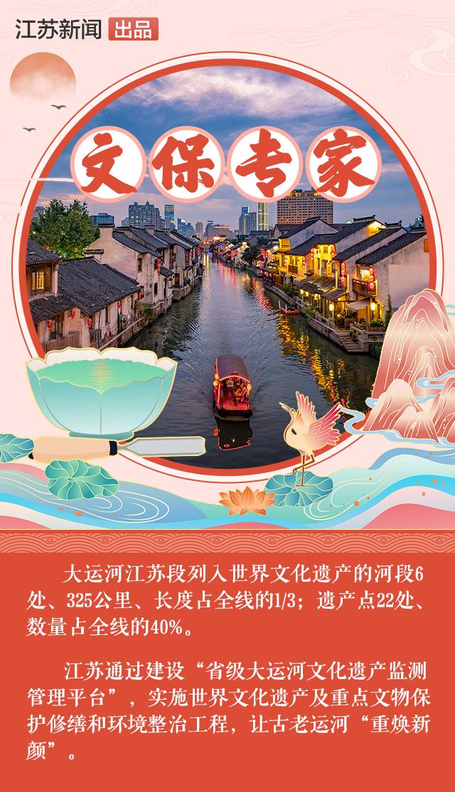 """2500多岁的""""斜杠青年""""来了!大运河江苏段货运量相当8条京沪高速"""