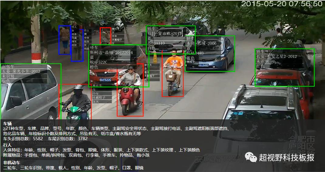 """黑科技""""秒锁""""嫌疑人 超清科技助力提升平安城市安全等级"""