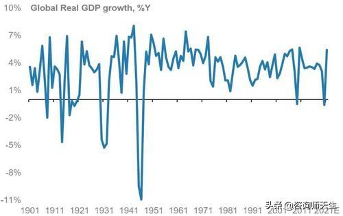 美国负债再攀新高,2.3万亿美元仅是起步,债务泡沫何时破灭?