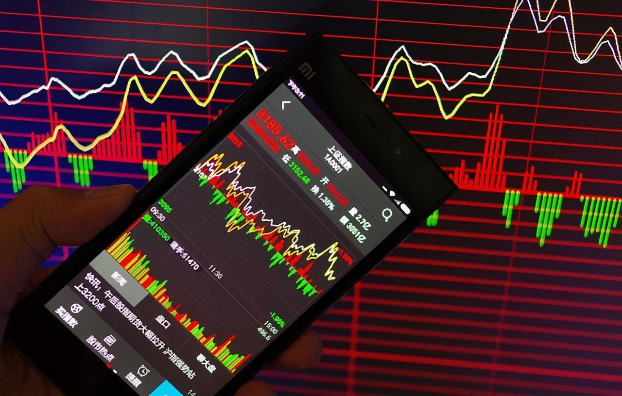 A股韧性持续,市场趋势渐成,不惧外围风雨,浪大控好仓位
