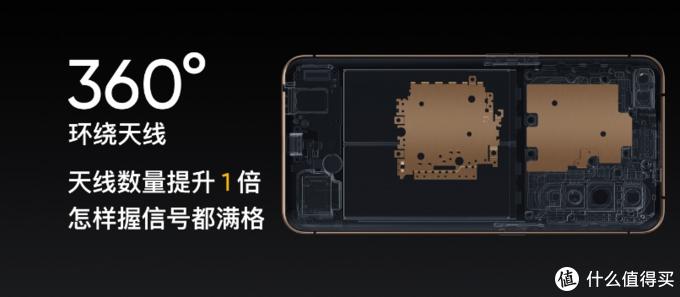 最便宜驍龍865手機誕生!5分鐘速讀真我X50 Pro發布會