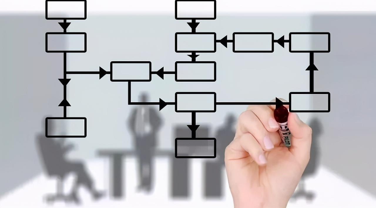 产品营销方案怎么写?