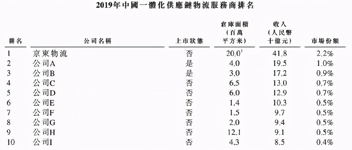 刘强东再干一件大事!曾遭嘲讽,如今年收入恐超600亿冲刺上市