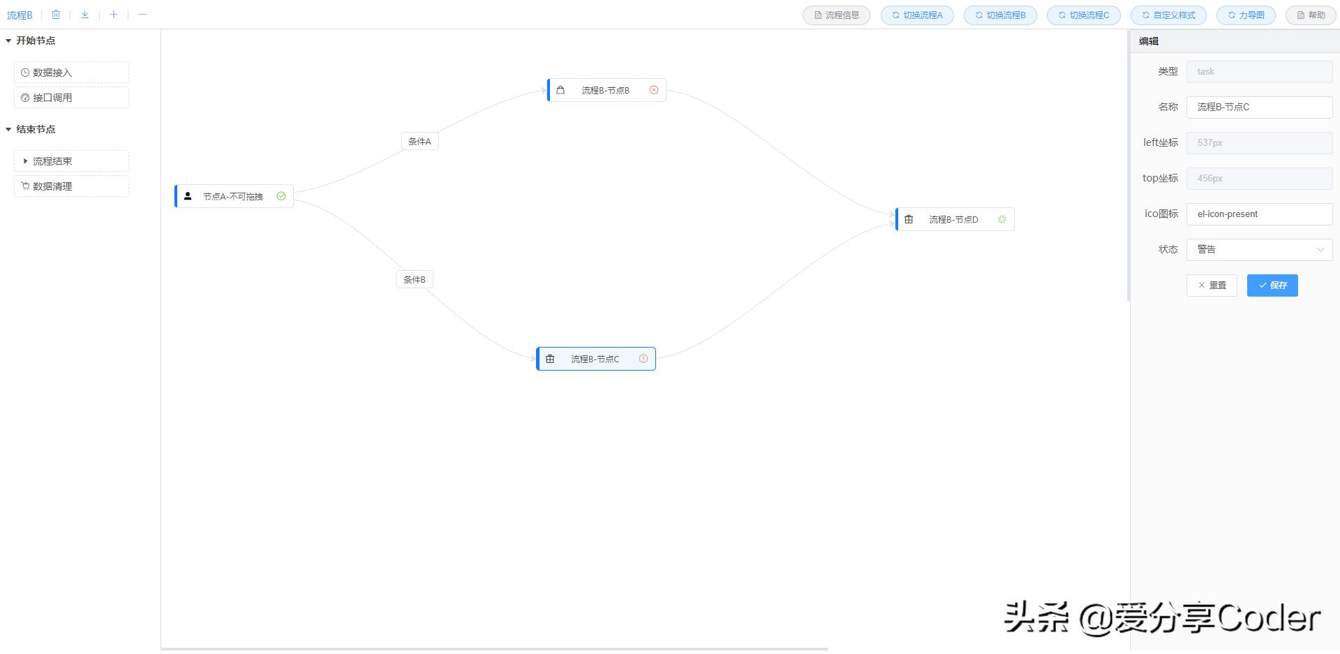 基于vue和JsPlumb的流程设计器——easyflow