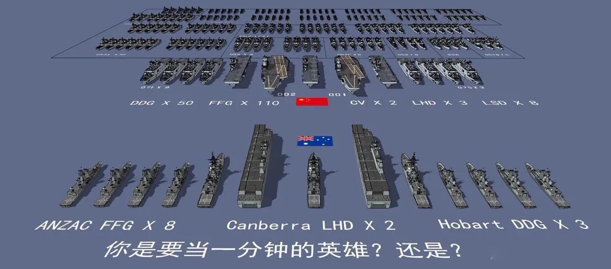 澳大利亚,与中国没有任何利益交叉,一再挑衅是决策失误
