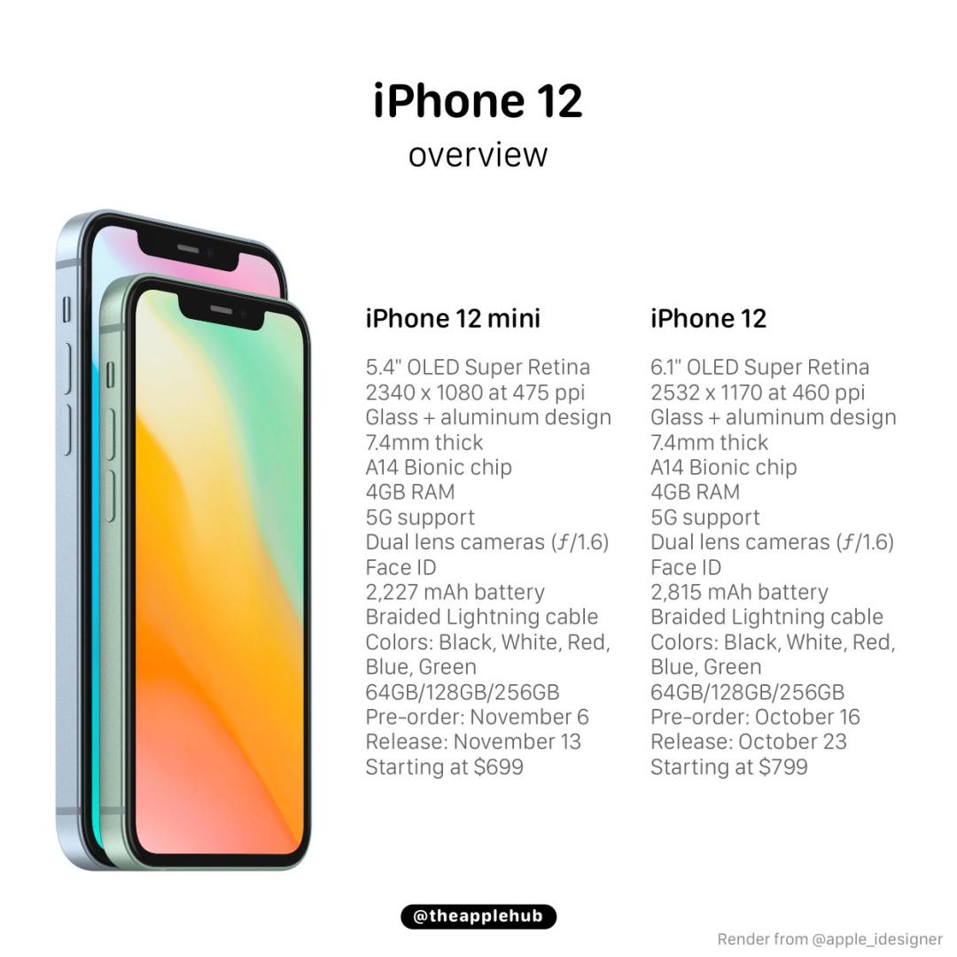 苹果发布会即将举行,提前看看新品