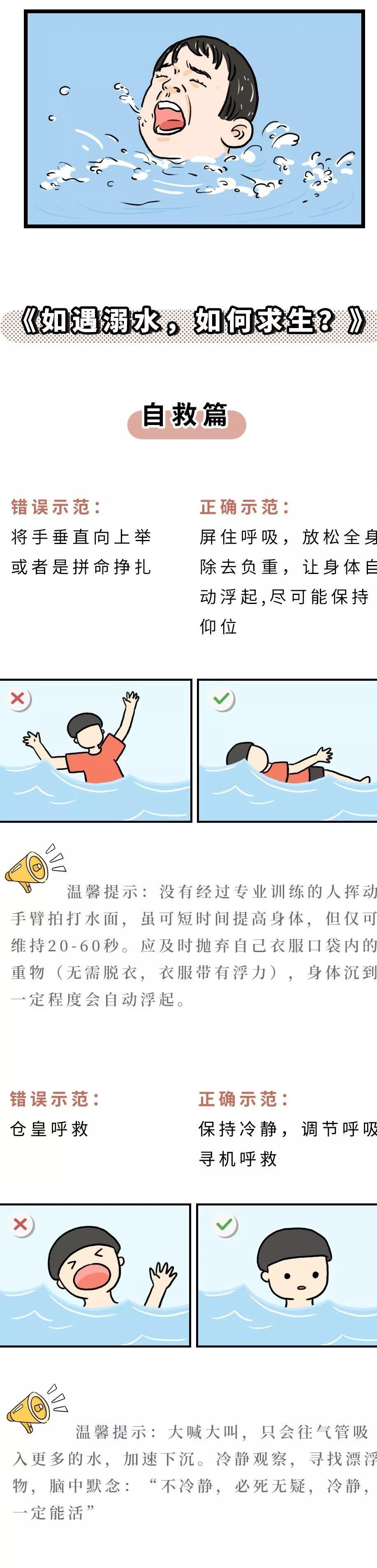 防溺水六不准四不要