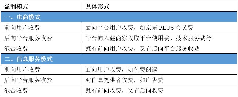 干货|ICP证、SP证、EDI证、文网文的区别